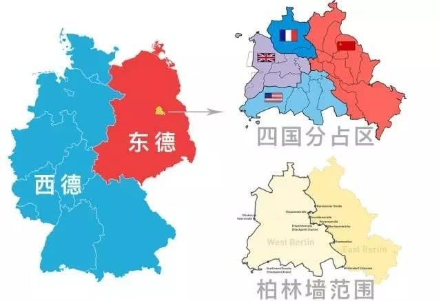 二战结束后被瓜分的德国为何能在列强注视下重归一