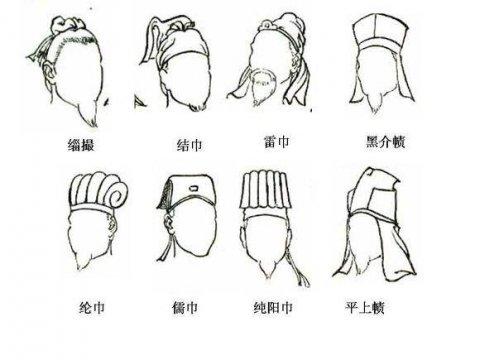 在满清剃发易服之前古代中国人是什么发饰?